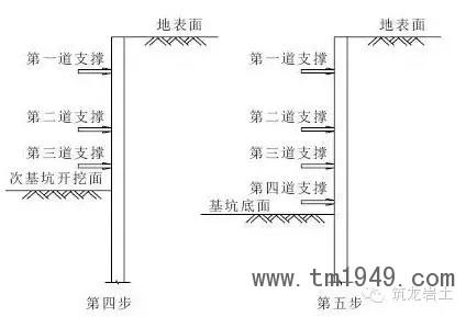 具体实例如图        图2-5 明挖法施工工序图-复合墙结构